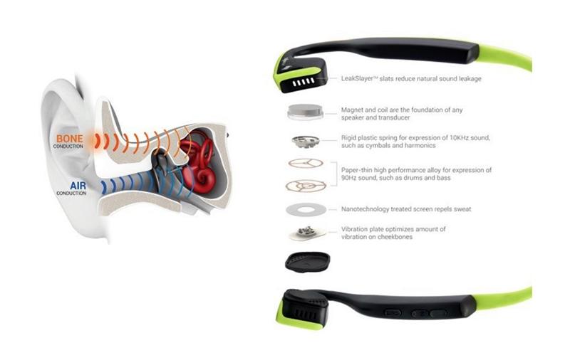 AfterShokz Trekz Titanium Mini AS600 骨傳導藍牙運動耳機,讓運動和坐車時都能享受好音樂